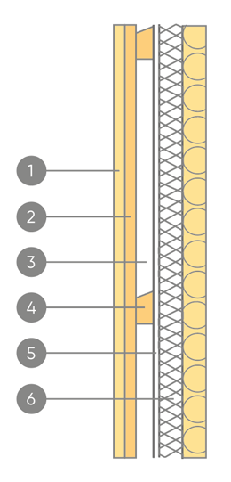 Husvägg genomskärning Bygg & Trä